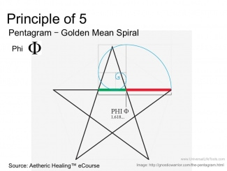 Principle of 5 Aetheric Healing - 2