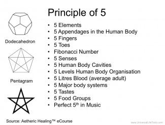 Principle of 5 Aetheric Healing - 3