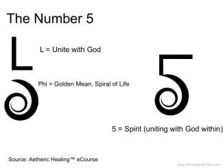 Principle of 5 Aetheric Healing - 5