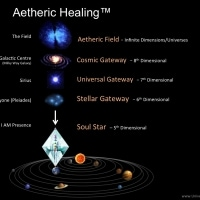 1 - Aetheric Healing Dimensions of Creation