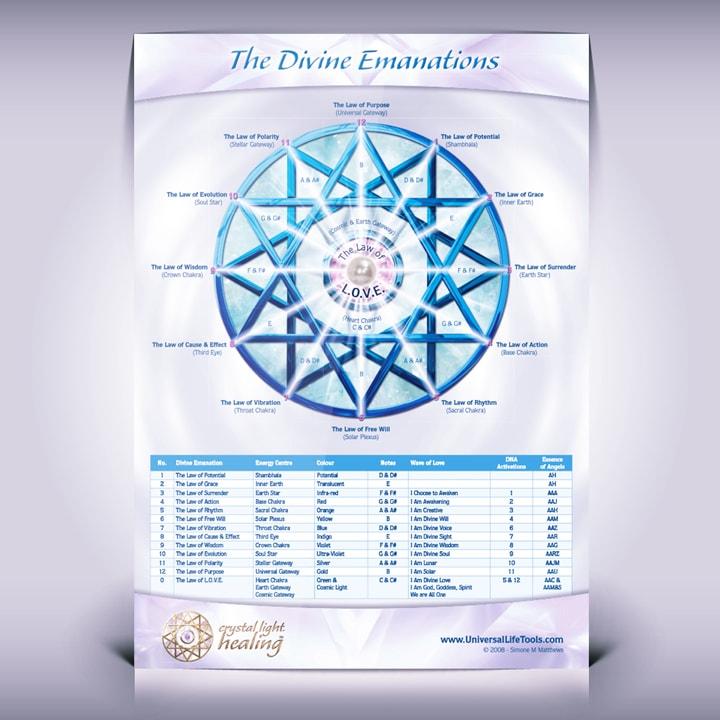 ULT-Shop-Poster-Divine-Emanations