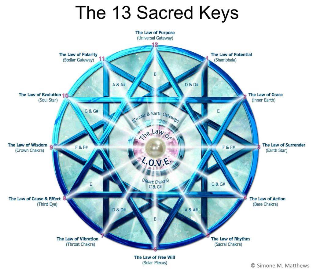 13_Sacred_Keys_mr