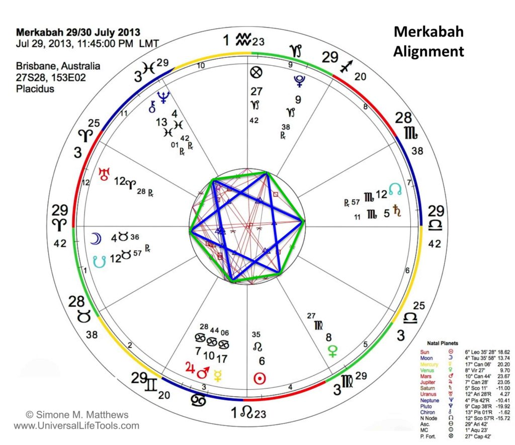 Merkabah_Alignment_29_July_2013_lr