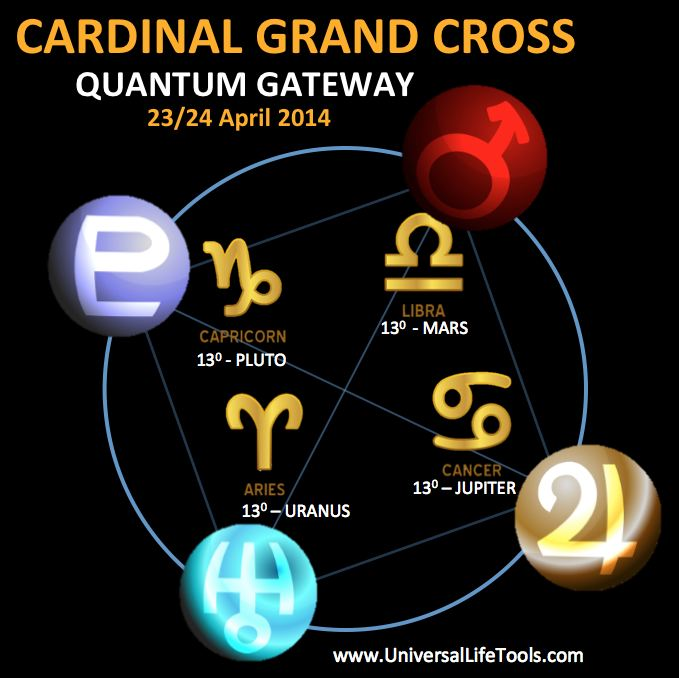 grand cross planets - photo #1