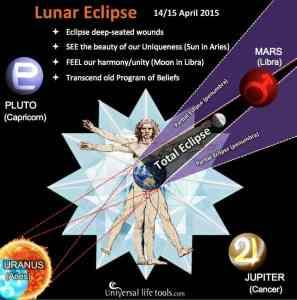 Lunar_Eclipse_Cardinal_Grand_Cross_lr