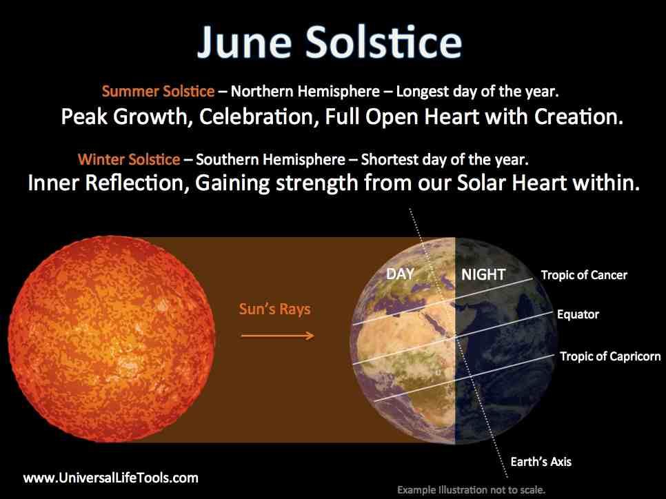 June_Solstice_lr