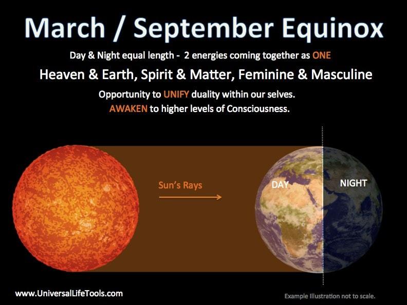 March_September_Equinox