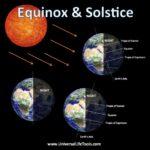 equinox_solstice_sq