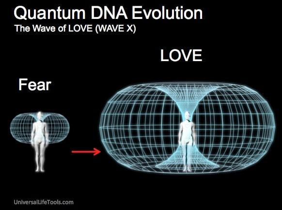 Quantum-DNA-Heart-Torus-Torroid-Wave-X