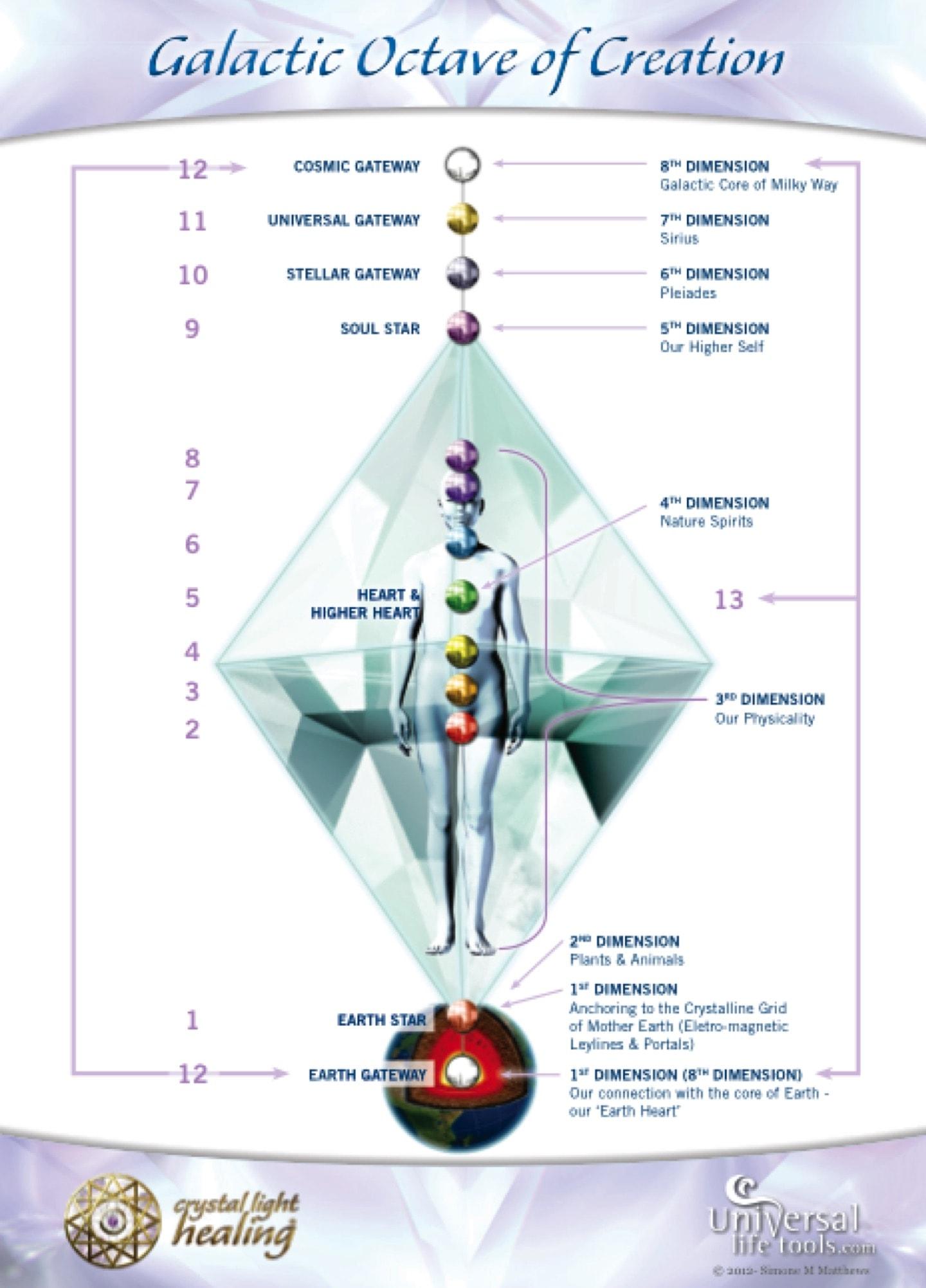 ancient-lemuria-universal-life-tools