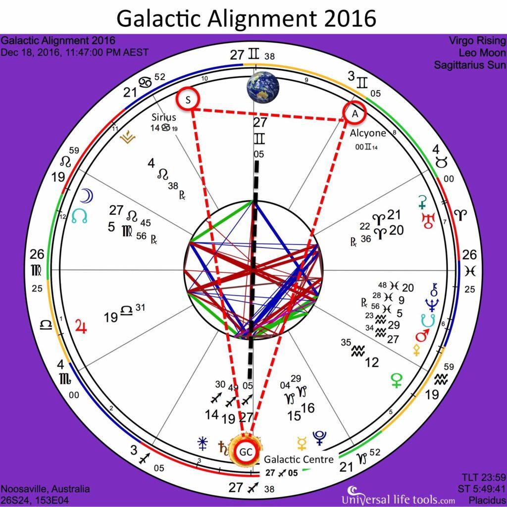 grand-alignment-december-2016-lr
