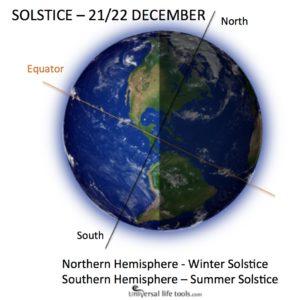 solstice-december-21-22