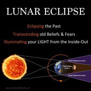 lunar-eclipse-sq-energy
