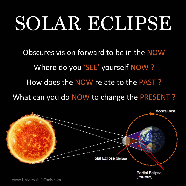 New Moon + Solar Eclipse - February 26/27, 2017 ...