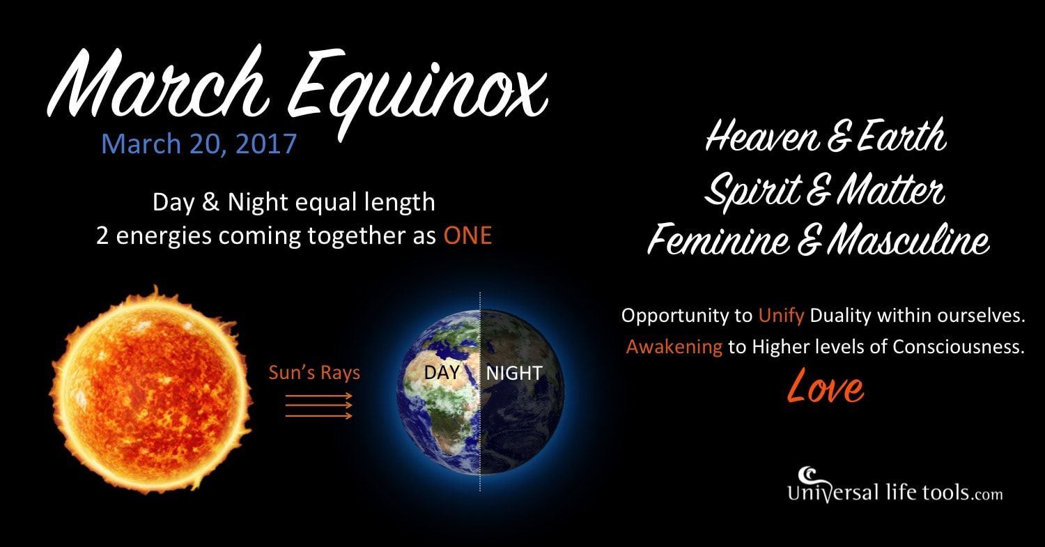 Equinox + International Happiness Day - Simone M. Matthews ...