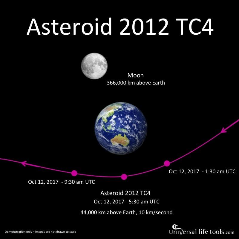 asteroid 12 2017 - photo #21