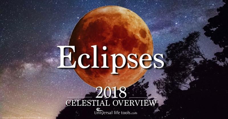 Lunar Solar Eclipse Energy 2018