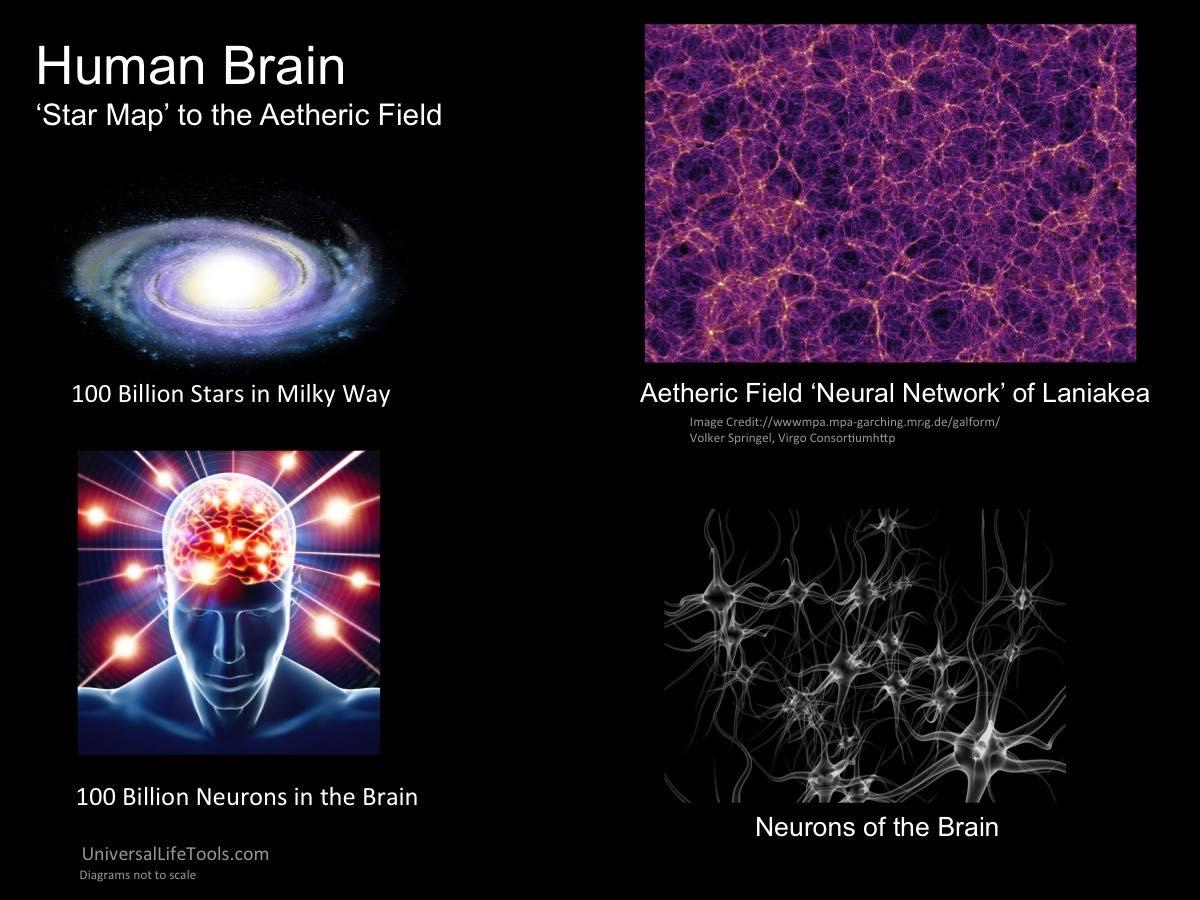 virgo supercluster vs laniakea supercluster - HD1200×900